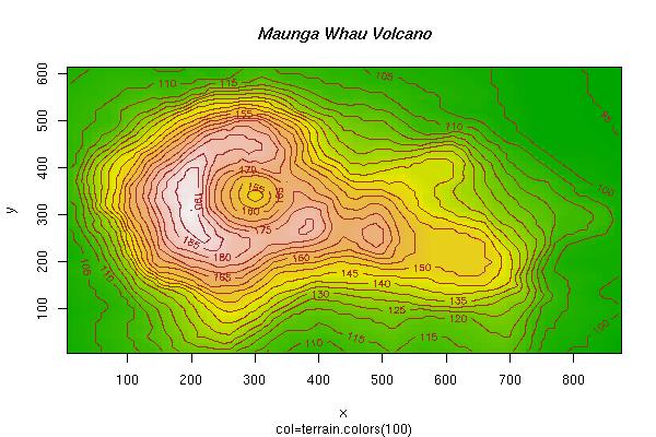 Chart2_contour_plot.png