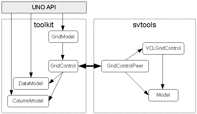 Overview gridcontrol.png