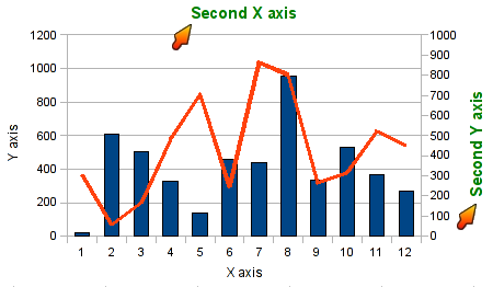 Secondary axis 02.png