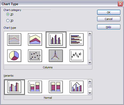Chart Type dialog showing 2-dimensional charts