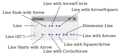 Lines and Arrows toolbar