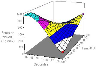 chart2 surfacejpg