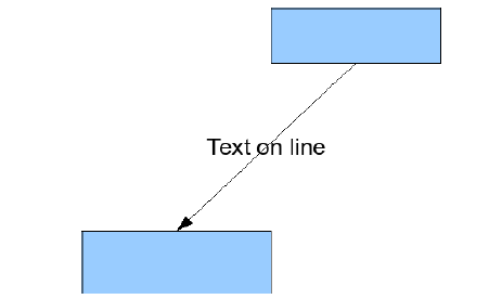 Figure 16: Adding text to an inclined line, Step 1