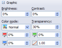 Task pane spread graphic properties.png