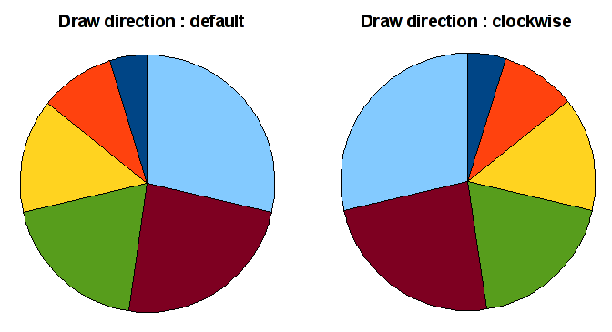 Chart draw direction 02.png