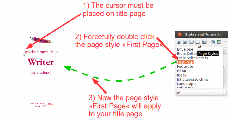 how to setup page numbering in open office