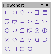 Flowchart toolbar