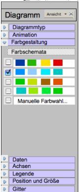 Renaissance:UOS HCI Study Project 2009 - Apache OpenOffice ...