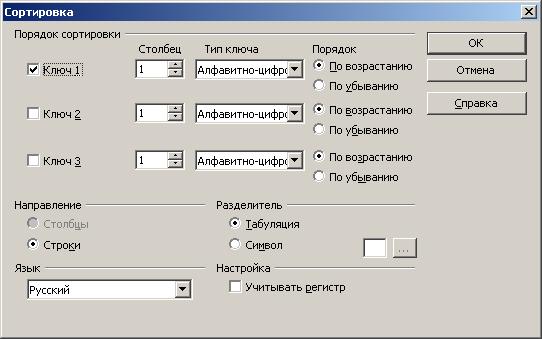 проведена сортировка строк таблицы укажите порядок сортировки