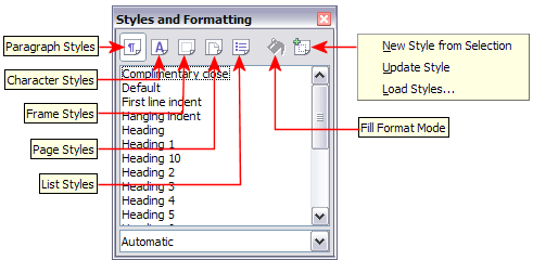 the styles and formatting window apache openoffice wiki