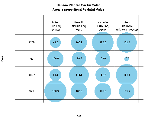 Chart2 Ballon Plot.png