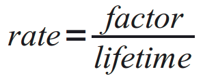 File:Function DDB formula.png
