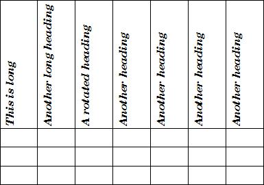 Travail avec les styles de paragraphe apache openoffice wiki - Comment faire un tableau sur open office calc ...