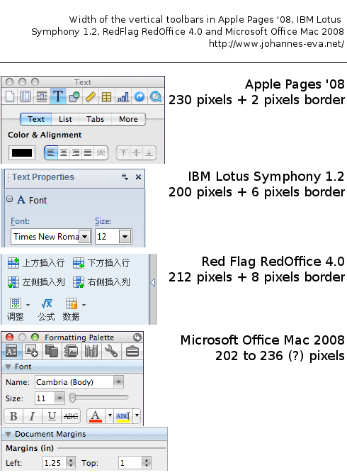 Martinu - Sidebar Width in different Office Suites applications.png