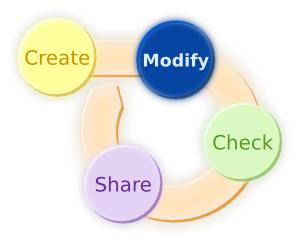 SimplifiedWorkflow Modify.png