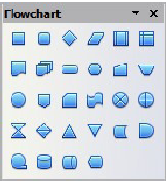 Figure 6: The Flowchart toolbar