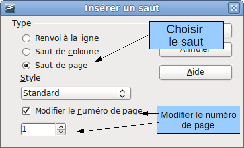 Num rotation des pages apache openoffice wiki - Comment faire un organigramme sur open office writer ...