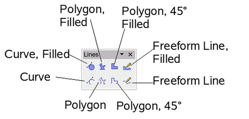 Open Office Drawing Lines : The basic drawing shapes apache openoffice wiki