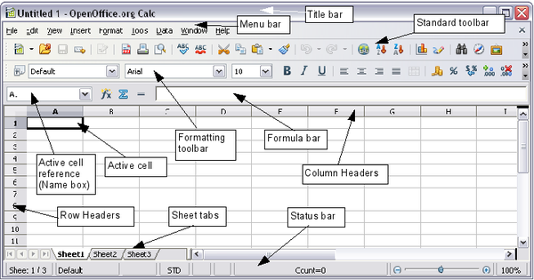 Parts of the main Calc window Apache OpenOffice Wiki – Components Of A Spreadsheet