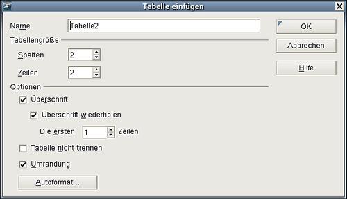 Eine Tabelle Erstellen Apache Openoffice Wiki