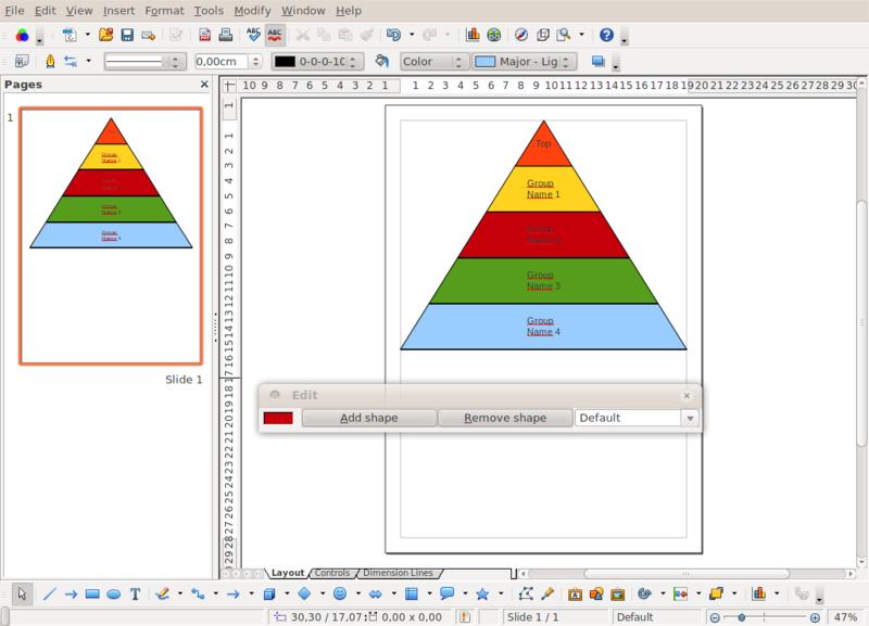 Draw Organigramme Et Autre Diagramme Complexe Consulter Le Sujet