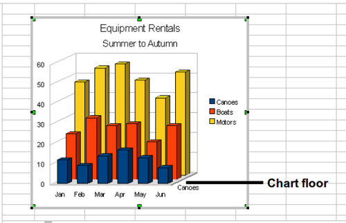Editing charts apache openoffice wiki elements of 3d chart ccuart Image collections