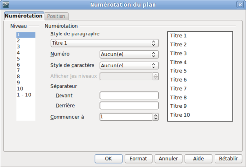 Num rotation des pages apache openoffice wiki - Comment faire un organigramme sur open office ...