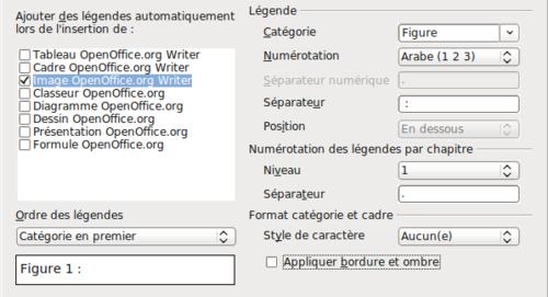 Choisir les options pour writer apache openoffice wiki - Pagination automatique open office ...