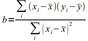 Function SLOPE formula.png
