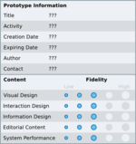 OOoUserExperience Tools FidelityMatrix TemplateExample.png